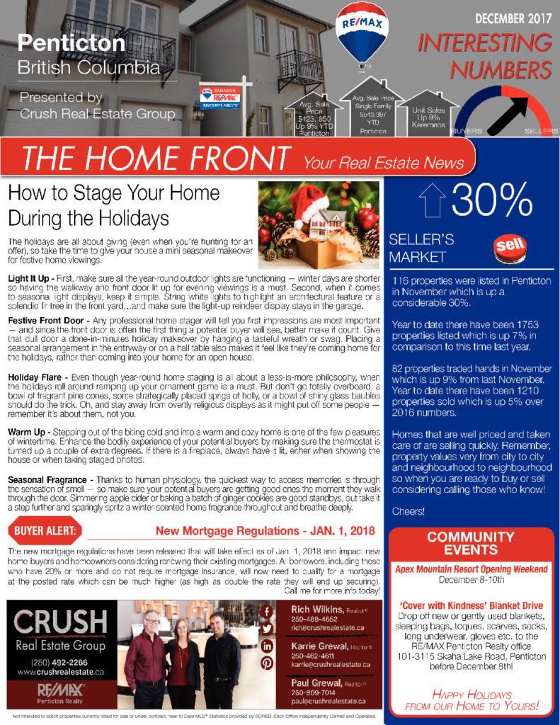 South Okanagan Real Estate Information – Dec 2017