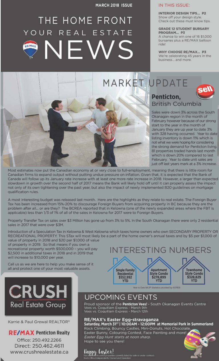 South Okanagan Real Estate News – March 2018