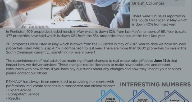 South Okanagan Real Estate News – June 2018