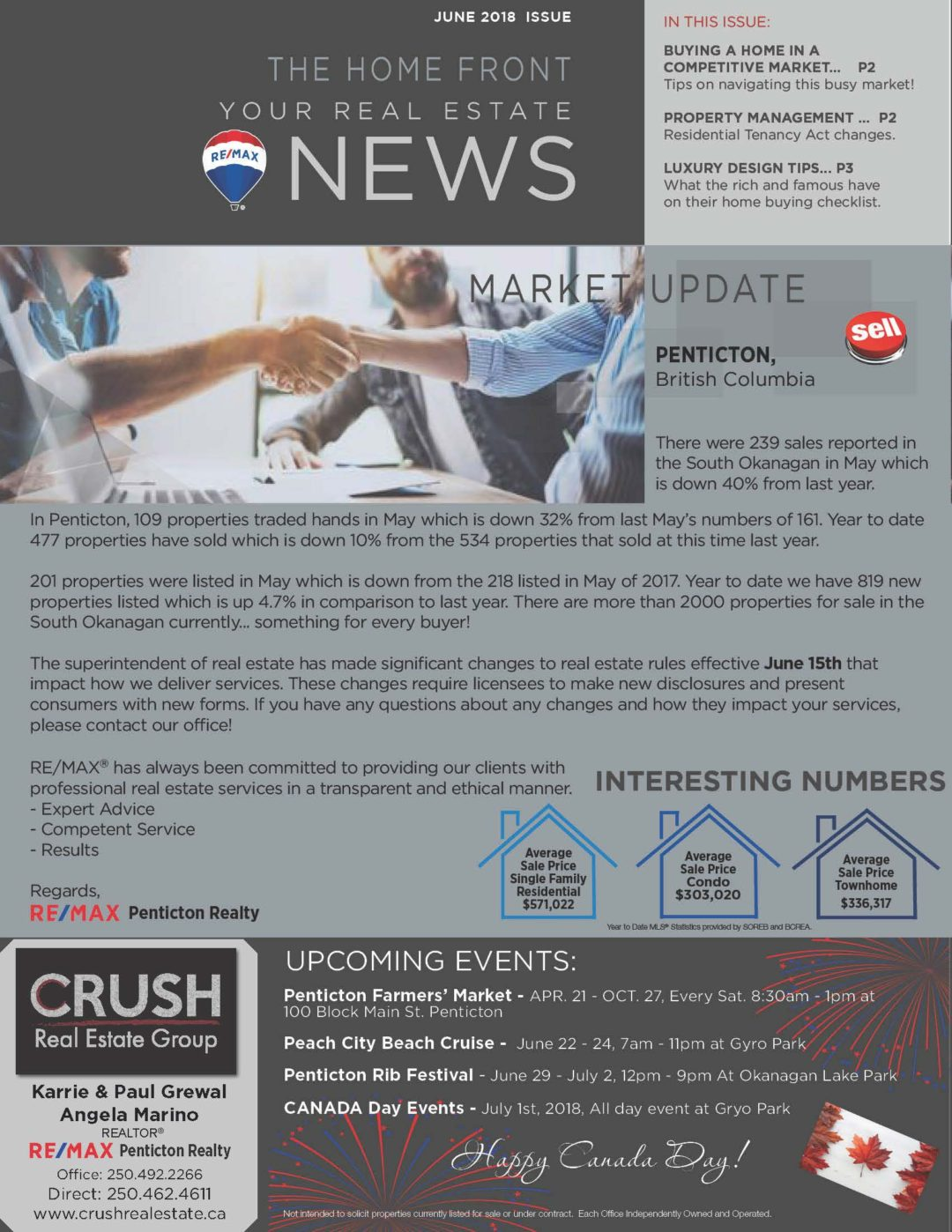 South Okanagan Real Estate News – June 2018