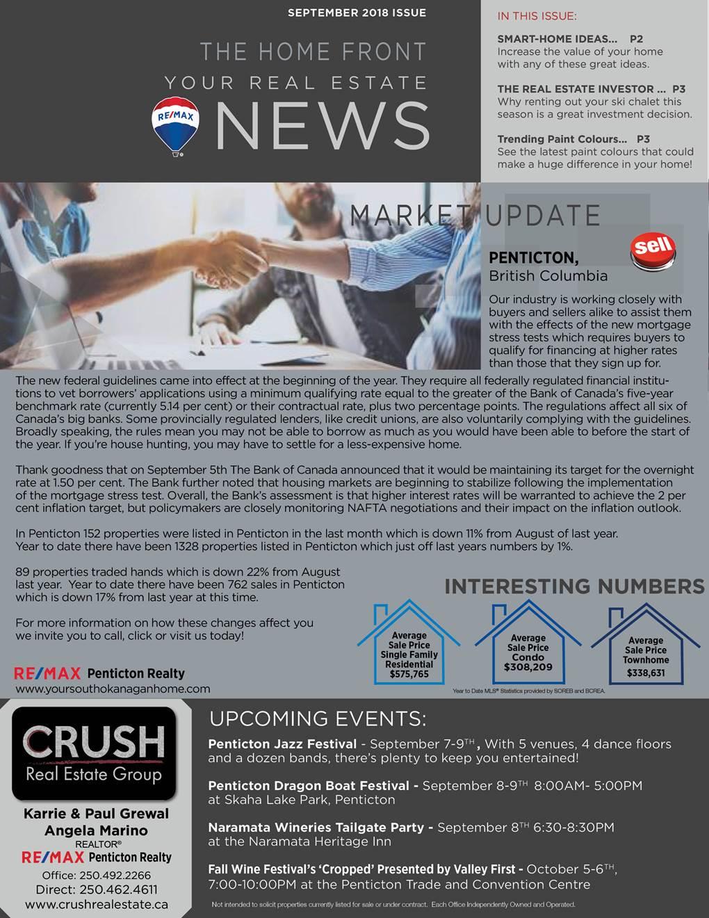 South Okanagan Real Estate News – Sept 2018