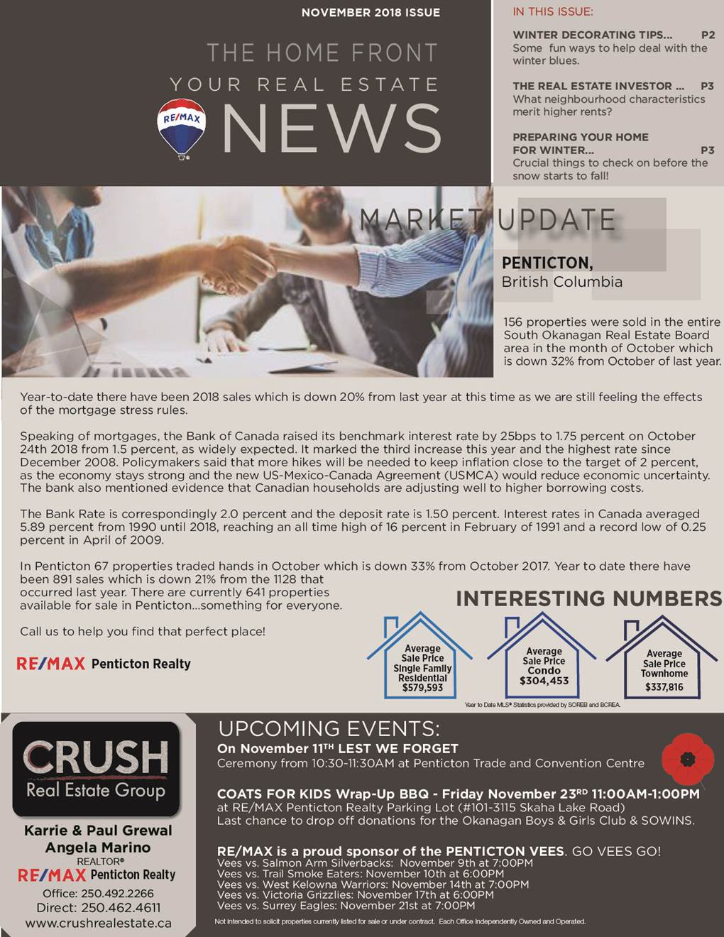 South Okanagan Real Estate News – Nov 2018